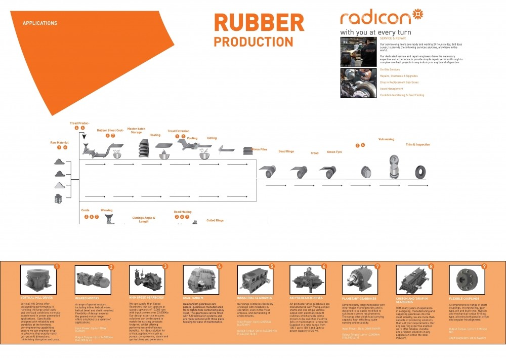 Radicon Rubber